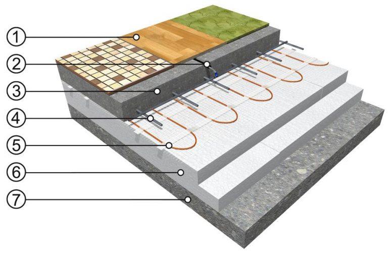 Pol-akumulacijski sistem vgradnje